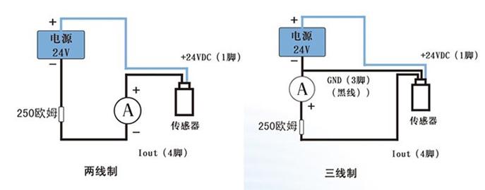 龙城国际lc-15智能型一体化振动变送器
